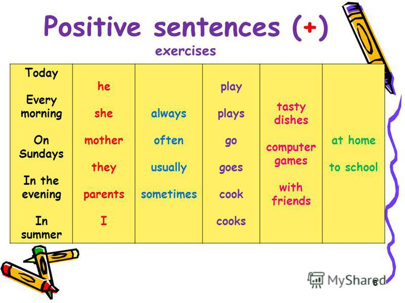 Positive sentences (+) exercises Today Every morning On Sundays In the evening In summer he she mother they parents I always often usually sometimes play plays go goes cook cooks tasty dishes computer games with friends at home to school 8