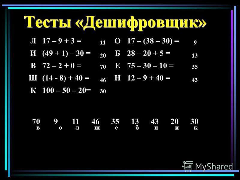 Тесты «Дешифровщик» Л17 – 9 + 3 =О17 – (38 – 30) = И(49 + 1) – 30 =Б28 – 20 + 5 = В72 – 2 + 0 =Е75 – 30 – 10 = Ш(14 - 8) + 40 =Н12 – 9 + 40 = К100 – 50 – 20= 70911463513432030 11 20 70 46 30 9 13 35 43 волшебник