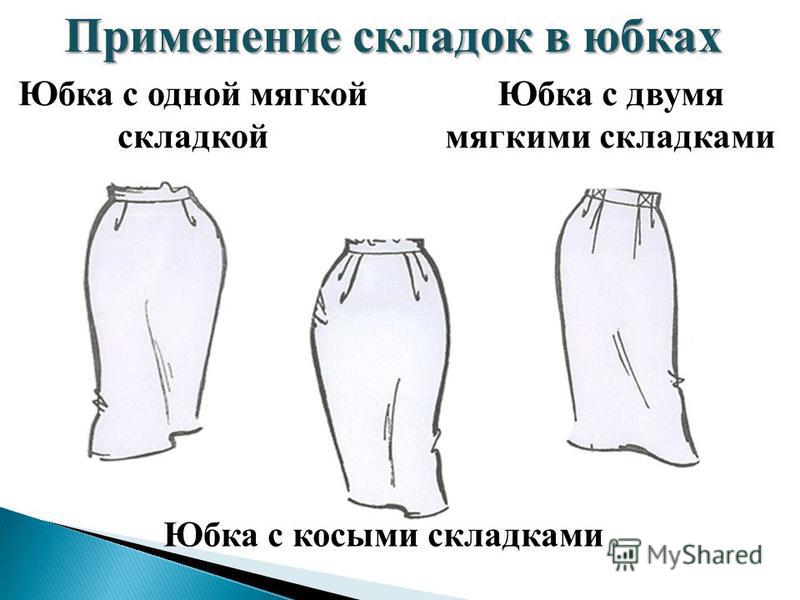 Юбка с одной мягкой складкой Юбка с двумя мягкими складками Юбка с косыми складками Применение складок в юбках