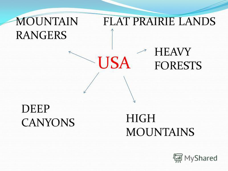 USA HEAVY FORESTS HIGH MOUNTAINS DEEP CANYONS MOUNTAIN RANGERS FLAT PRAIRIE LANDS