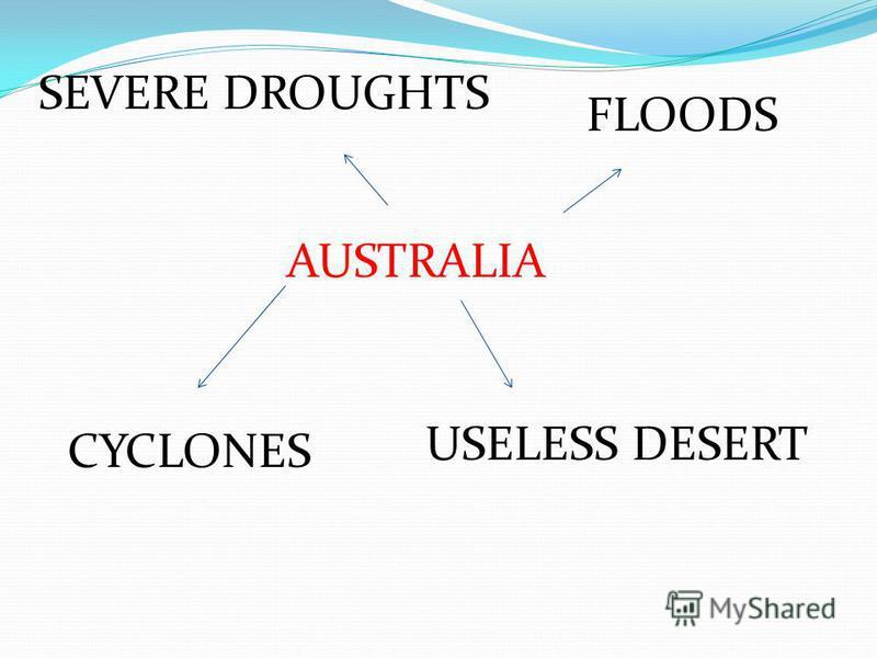 AUSTRALIA USELESS DESERT FLOODS SEVERE DROUGHTS CYCLONES
