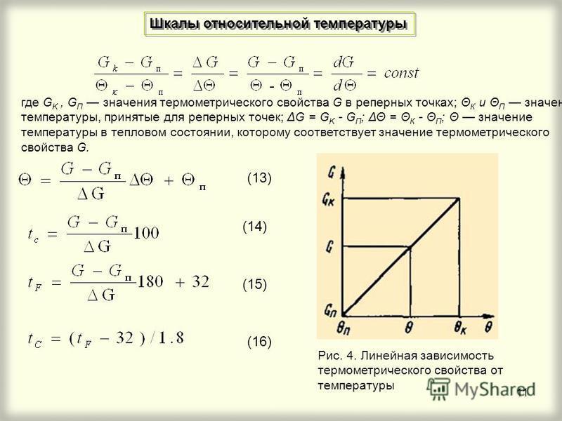 11 Шкалы относительной температуры где G K, G П значения термометрического свойства G в реперных точках; Θ К и Θ П значения температуры, принятые для реперных точек; ΔG = G K - G П ; ΔΘ = Θ К - Θ П ; Θ значение температуры в тепловом состоянии, котор