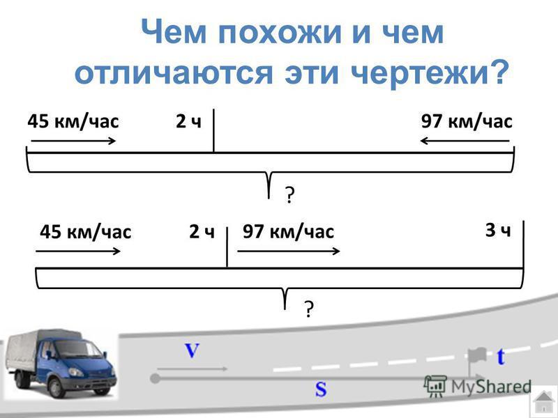 ? ? 2 ч 45 км/час 97 км/час 45 км/час 97 км/час 3 ч 2 ч Чем похожи и чем отличаются эти чертежи?