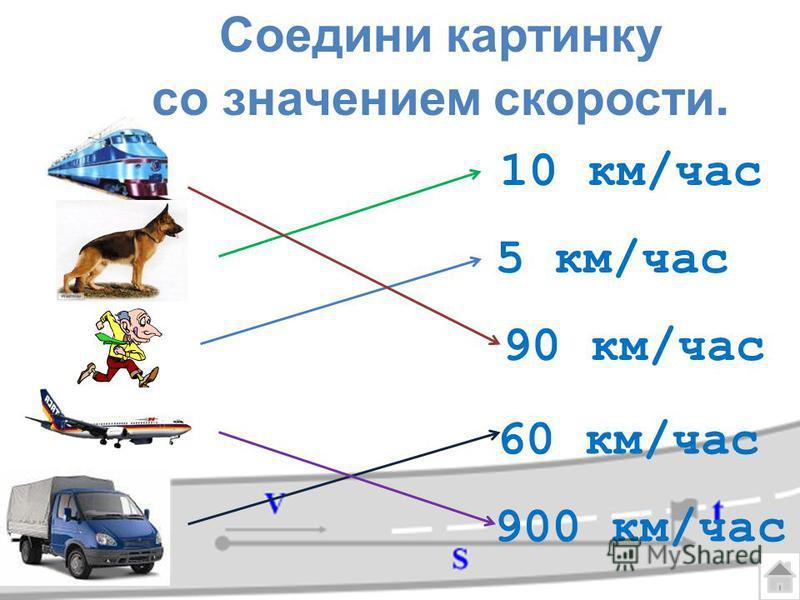 Соедини картинку со значением скорости. 10 км/час 5 км/час 90 км/час 60 км/час 900 км/час