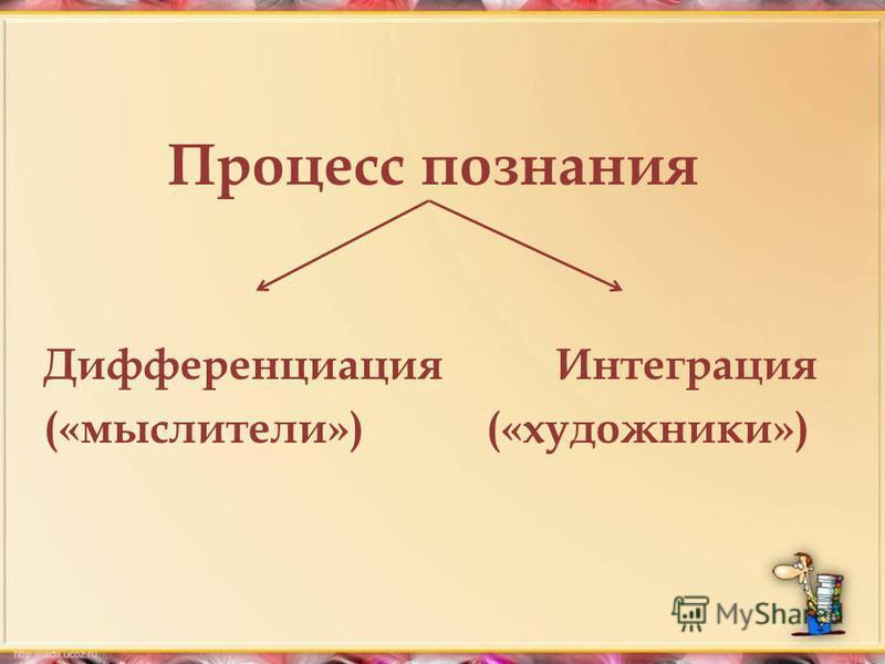 Процесс познания Дифференциация Интеграция («мыслители») («художники»)