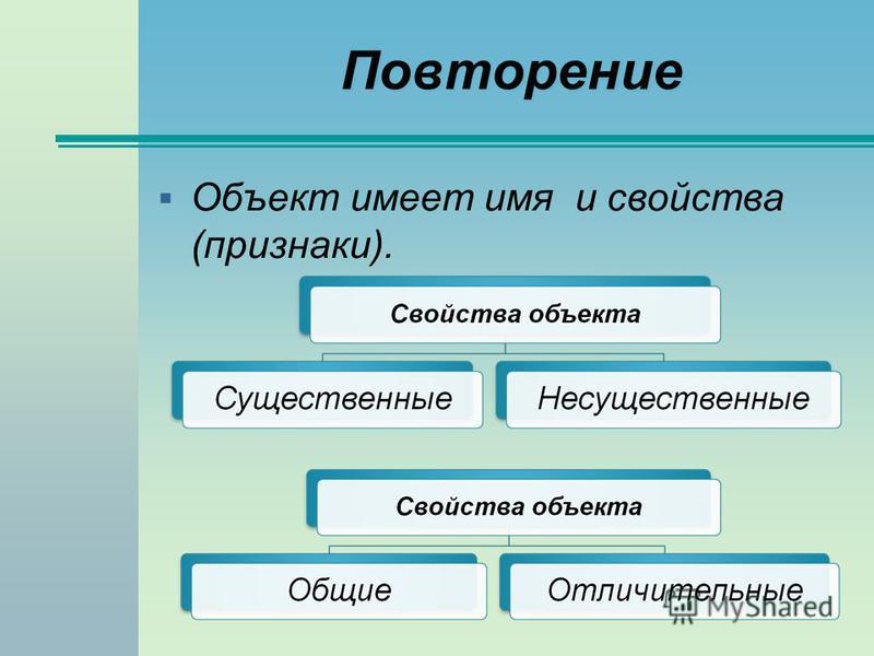 Объект имеет имя и свойства (признаки). Повторение