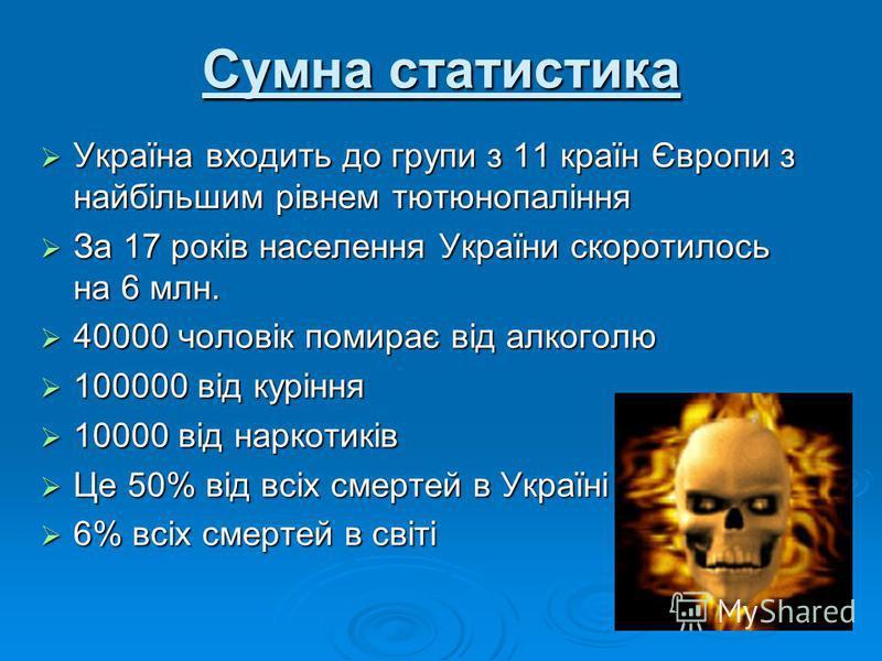 Сумна статистика Україна входить до групи з 11 країн Європи з найбільшим рівнем тютюнопаління Україна входить до групи з 11 країн Європи з найбільшим рівнем тютюнопаління За 17 років населення України скоротилось на 6 млн. За 17 років населення Украї