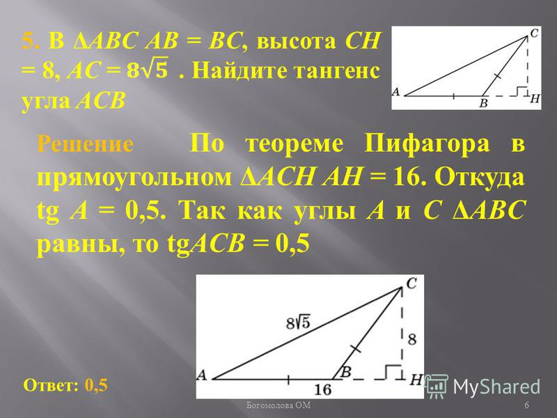 5. В ΔABC AB = BC, высота CH = 8, AC =. Найдите тангенс угла ACB Ответ: 0,5 Решение По теореме Пифагора в прямоугольном ΔACH AH = 16. Откуда tg A = 0,5. Так как углы A и C ΔABC равны, то tgACB = 0,5 6 Богомолова ОМ