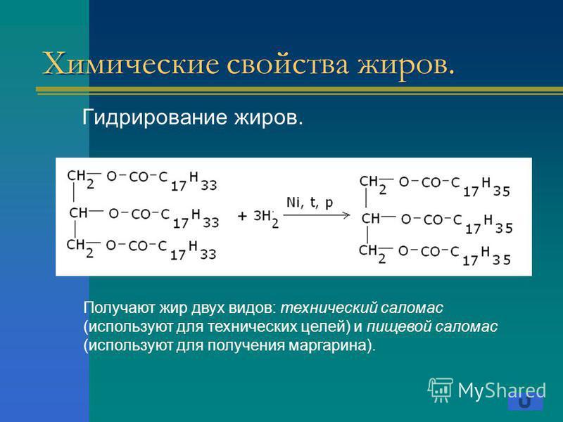 Химические свойства жиров. Гидрирование жиров. Получают жир двух видов: технический саломас (используют для технических целей) и пищевой саломас (используют для получения маргарина).