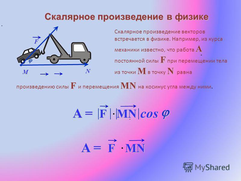 Скалярное произведение в физике F M N A F MN Скалярное произведение векторов встречается в физике. Например, из курса механики известно, что работа A постоянной силы F при перемещении тела из точки M в точку N равна F MN произведению силы F и перемещ