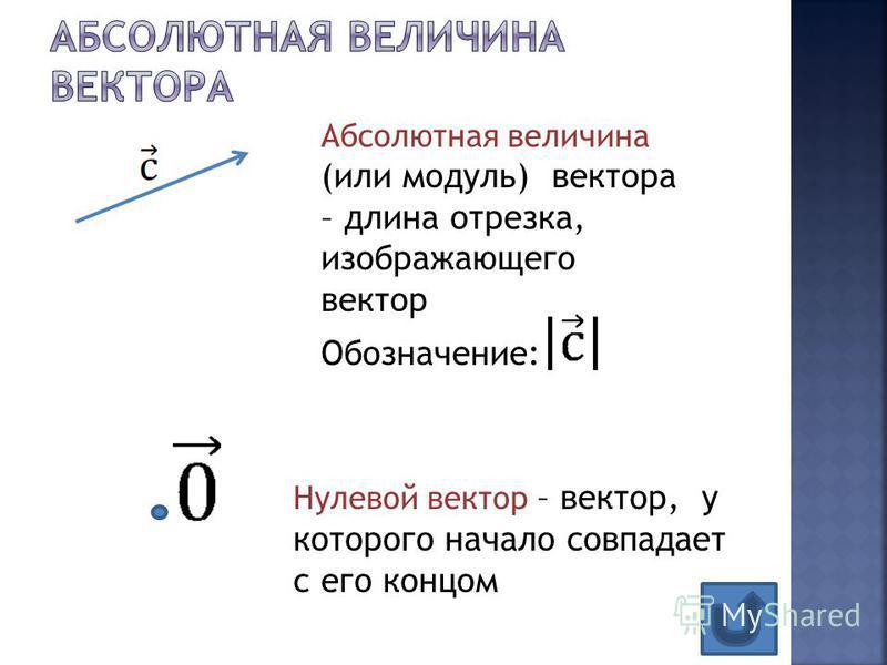 Нулевой вектор – вектор, у которого начало совпадает с его концом Абсолютная величина (или модуль) вектора – длина отрезка, изображающего вектор Обозначение: