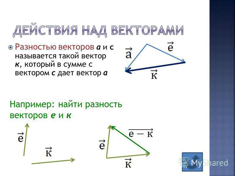 Разностью векторов а и с называется такой вектор к, который в сумме с вектором с дает вектор а Например: найти разность векторов е и к