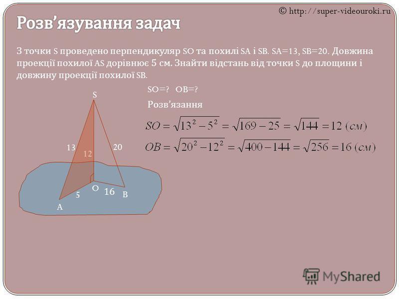 З точки S проведено перпендикуляр SO та похилі SA і SB. SA=13, SB=20. Довжина проекції похилої AS дорівнює 5 см. Знайти відстань від точки S до площини і довжину проекції похилої SB. S O A B 13 20 5 12 Розв язання 16 SO=? OB=? © http://super-videouro