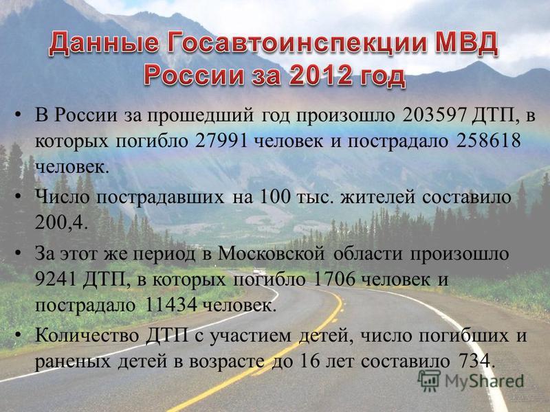 В России за прошедший год произошло 203597 ДТП, в которых погибло 27991 человек и пострадало 258618 человек. Число пострадавших на 100 тыс. жителей составило 200,4. За этот же период в Московской области произошло 9241 ДТП, в которых погибло 1706 чел