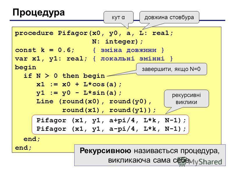 Процедура кут αдовжина стовбура procedure Pifagor(x0, y0, a, L: real; N: integer); const k = 0.6; { зміна довжини } var x1, y1: real; { локальні змінні } begin if N > 0 then begin x1 := x0 + L*cos(a); y1 := y0 - L*sin(a); Line (round(x0), round(y0),