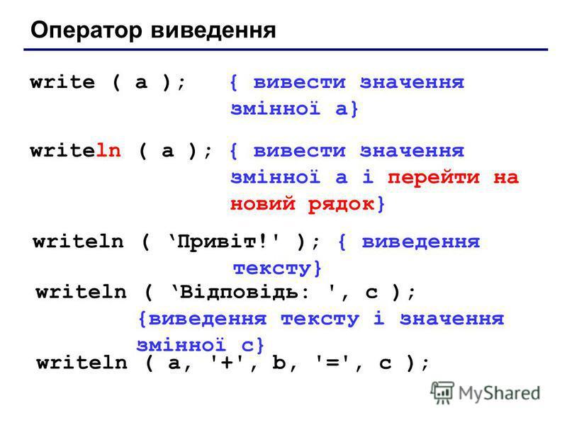 Оператор виведення write ( a ); { вивести значення змінної a} writeln ( a ); { вивести значення змінної a і перейти на новий рядок} writeln ( Привіт!' ); { виведення тексту} writeln ( Відповідь: ', c ); {виведення тексту і значення змінної c} writeln