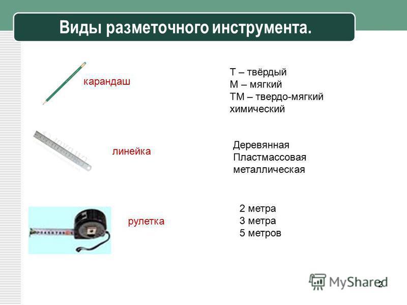 Виды разметочного инструмента. карандаш Т – твёрдый М – мягкий ТМ – твердо-мягкий химический линейка Деревянная Пластмассовая металлическая рулетка 2 метра 3 метра 5 метров 2