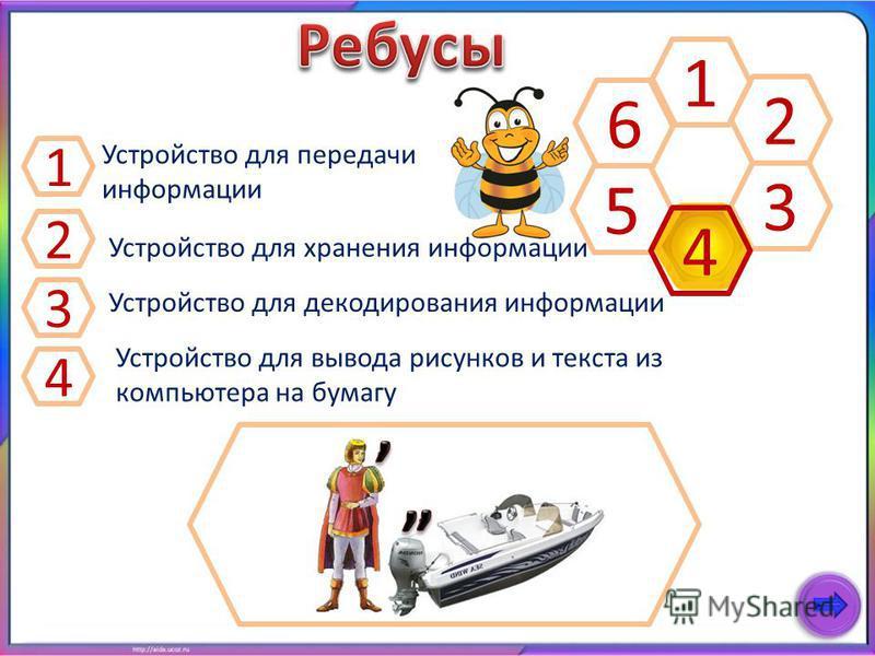 2 3 1 5 6 Устройство для передачи информации Устройство для вывода рисунков и текста из компьютера на бумагу Устройство для декодирования информации Устройство для хранения информации 1 4 3 2 4