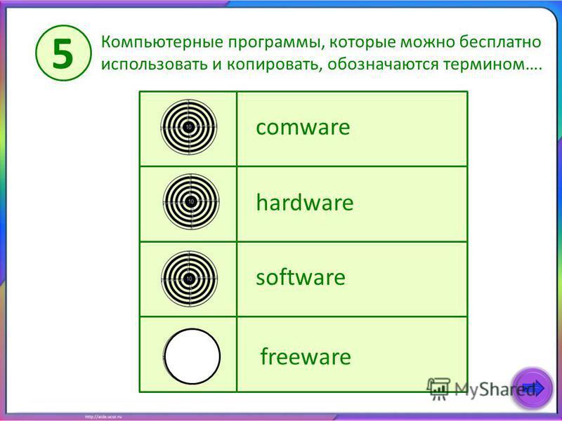 Компьютерные прокраммы, которые можно бесплатно использовать и копировать, обозначаются термином…. comware freeware software hardware 5