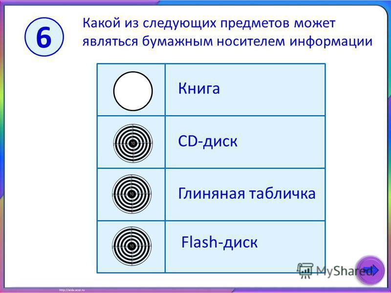 Какой из следующих предметов может являться бумажным носителем информации СD-диск Книга Глиняная табличка Flash-диск 6
