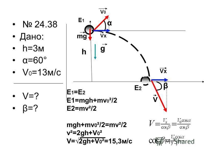 24.38 Дано: h=3м α=60° V 0 =13м/с V=? β=? α β h g mg E1E1 E2E2 E 1 =E 2 E1=mgh+mv 0 ²/2 E2=mv²/2 mgh+mv 0 ²/2=mv²/2 v²=2gh+V 0 ² V=2gh+V 0 ²=15,3м/с V0V0 V Vx