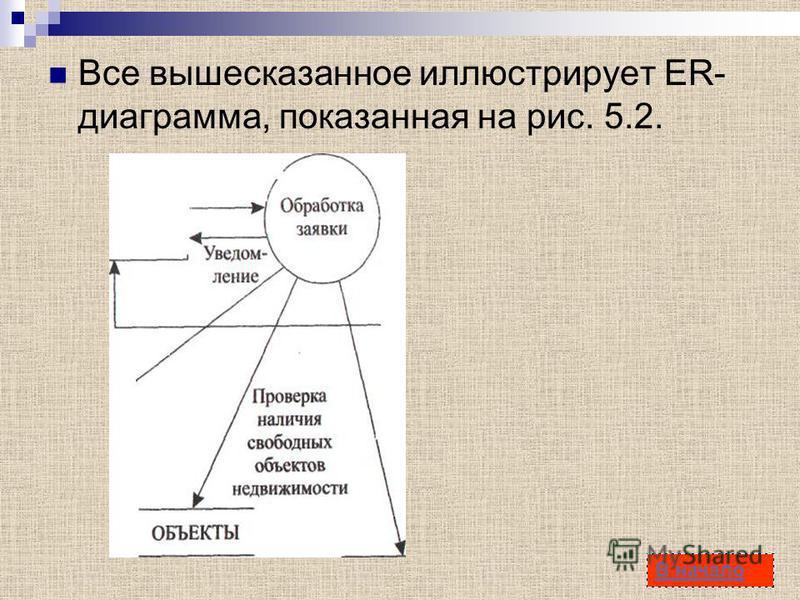 25 Все вышесказанное иллюстрирует ER- диаграмма, показанная на рис. 5.2. В начало
