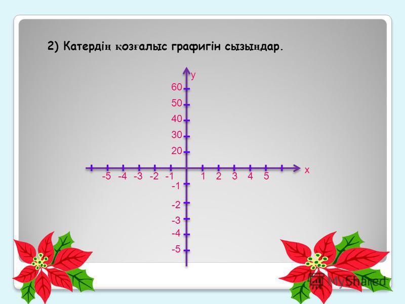 2) Катерді ң қ оз ғ алыс графигін сызы ң дар. 60 -5 5 50 -4 4 40 3 -3 30 2 -2 20 1 х у