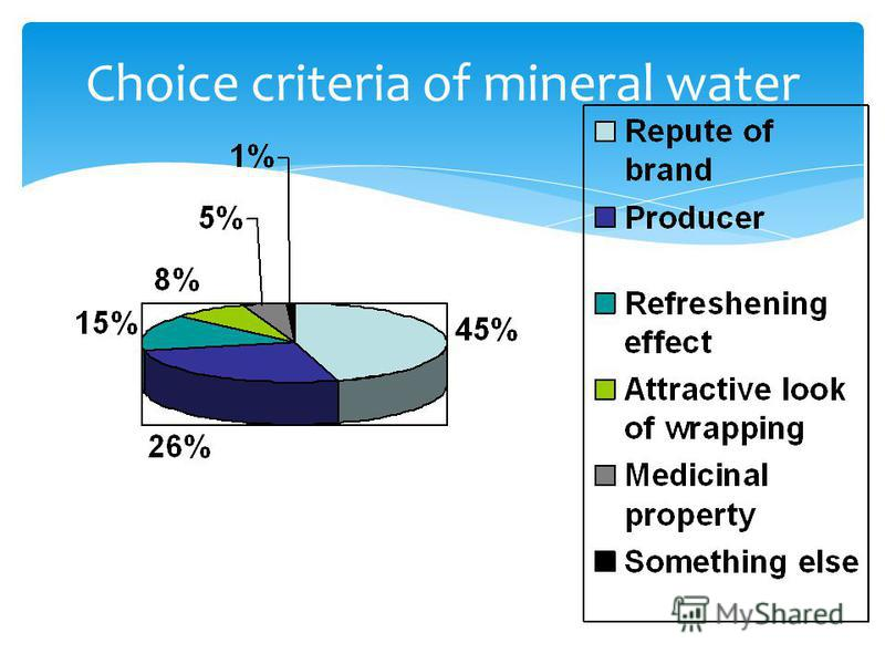 Choice criteria of mineral water
