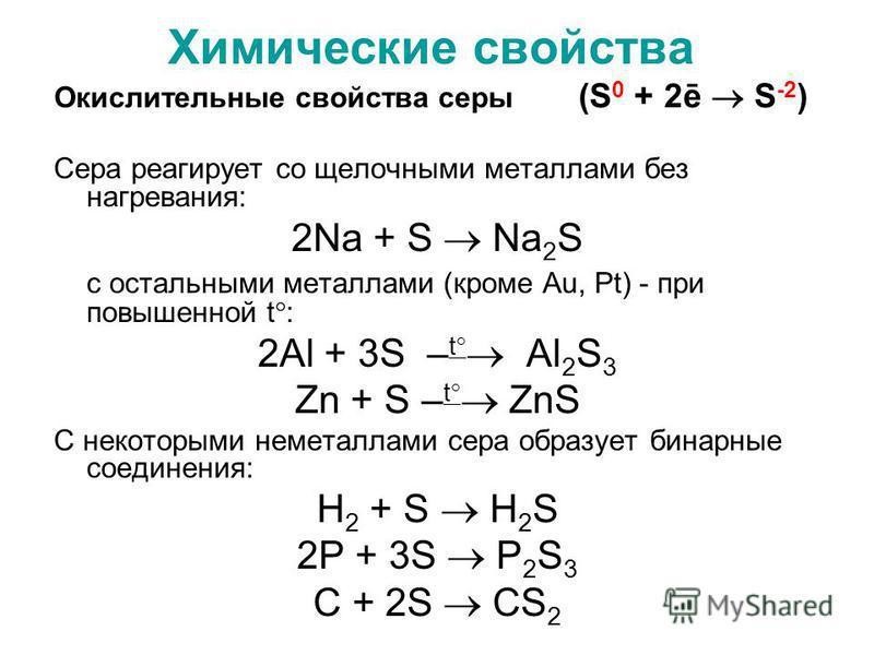 Химические свойства Окислительные свойства серы (S 0 + 2ē S -2 ) Сера реагирует со щелочными металлами без нагревания: 2Na + S Na 2 S c остальными металлами (кроме Au, Pt) - при повышенной t : 2Al + 3S – t Al 2 S 3 Zn + S – t ZnS С некоторыми неметал