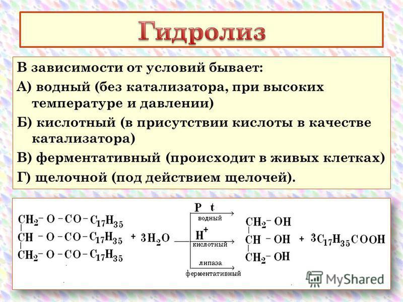 В зависимости от условий бывает: А) водный (без катализатора, при высоких температуре и давлении) Б) кислотный (в присутствии кислоты в качестве катализатора) В) ферментативный (происходит в живых клетках) Г) щелочной (под действием щелочей).