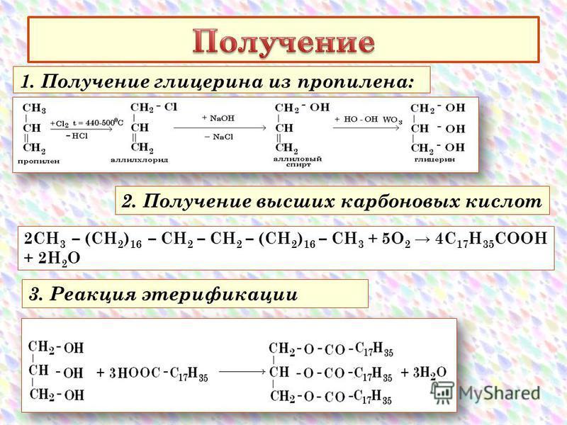 1. Получение глицерина из пропилена: 2. Получение высших карбоновых кислот 2СН 3 – (СН 2 ) 16 – СН 2 – СН 2 – (СН 2 ) 16 – СН 3 + 5О 2 4С 17 Н 35 СООН + 2Н 2 О 3. Реакция этерификации