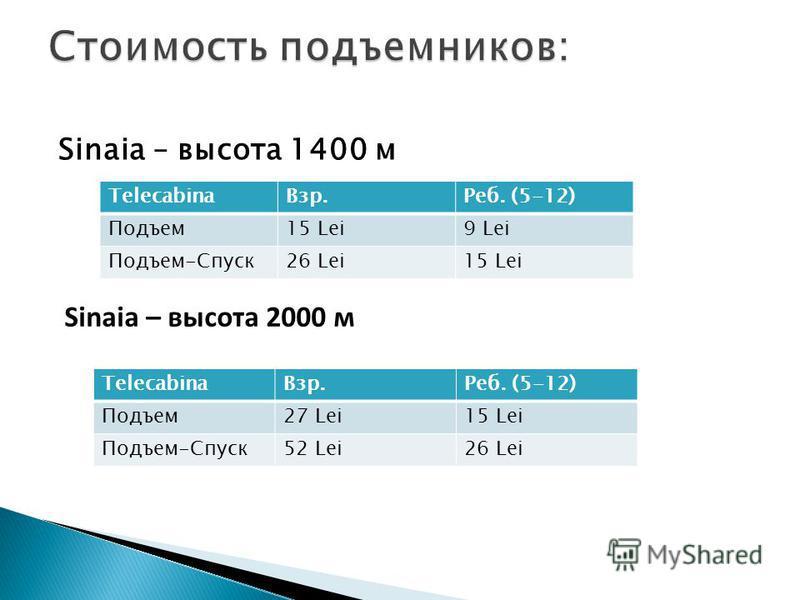 Sinaia – высота 1400 м Telecabina Взр.Реб. (5-12) Подъем 15 Lei9 Lei Подъем-Спуск 26 Lei15 Lei Sinaia – высота 2000 м Telecabina Взр.Реб. (5-12) Подъем 27 Lei15 Lei Подъем-Спуск 52 Lei26 Lei