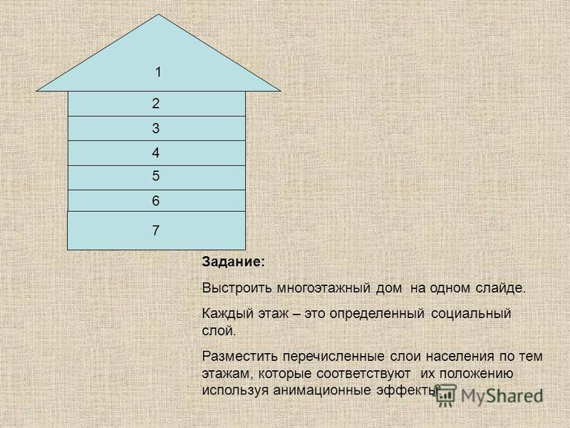 5 4 3 2 6 1 7 Задание: Выстроить многоэтажный дом на одном слайде. Каждый этаж – это определенный социальный слой. Разместить перечисленные слои населения по тем этажам, которые соответствуют их положению используя анимационные эффекты.
