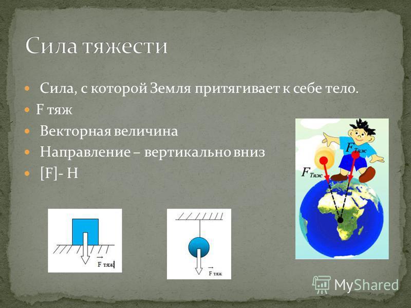 Сила, с которой Земля притягивает к себе тело. F тяж Векторная величина Направление – вертикально вниз [F]- Н