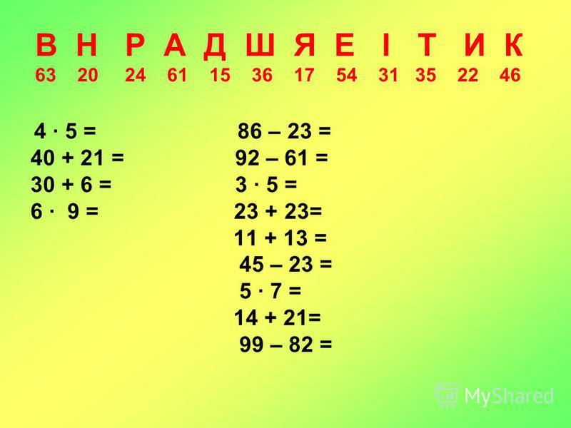 В Н Р А Д Ш Я Е І Т И К 63 20 24 61 15 36 17 54 31 35 22 46 4 · 5 = 86 – 23 = 40 + 21 = 92 – 61 = 30 + 6 = 3 · 5 = 6 · 9 = 23 + 23= 11 + 13 = 45 – 23 = 5 · 7 = 14 + 21= 99 – 82 =