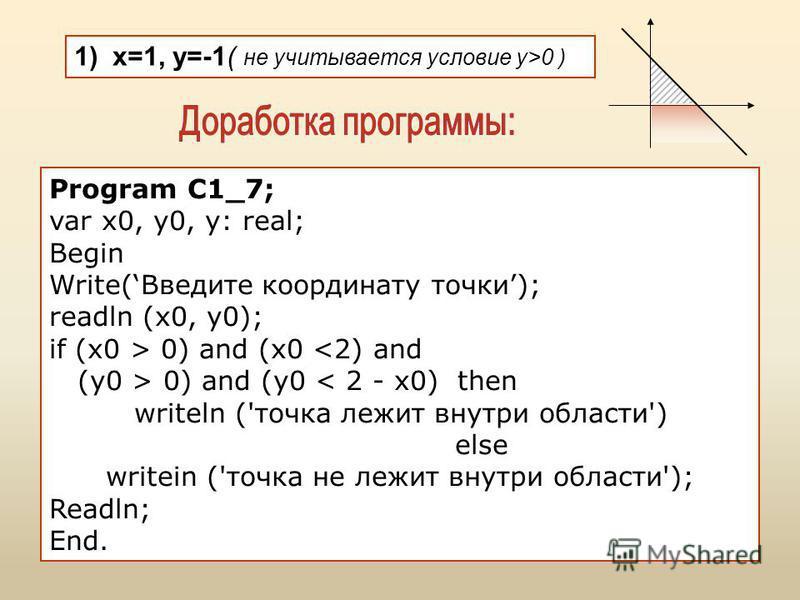 1) x=1, y=-1( не учитывается условие y>0 ) Program C1_7; var x0, у 0, у: real; Begin Write(Введите координату точки); readln (x0, y0); if (x0 > 0) and (x0 <2) and (y0 > 0) and (y0 < 2 - x0) then writeln ('точка лежит внутри области') else writein ('т