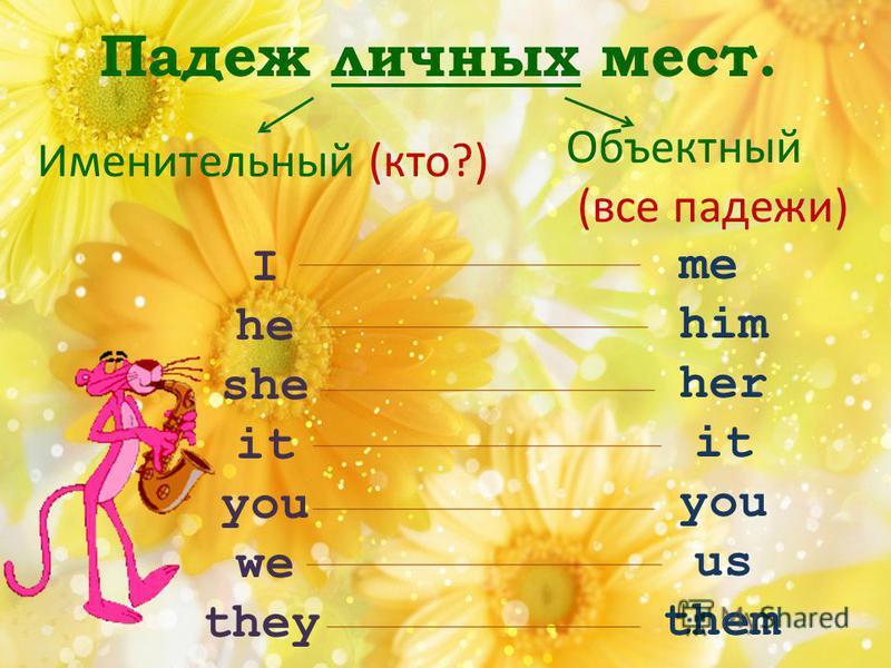 Падеж личных мест. Именительный (кто?) I he she it you we they Объектный (все падежи) me him her it you us them