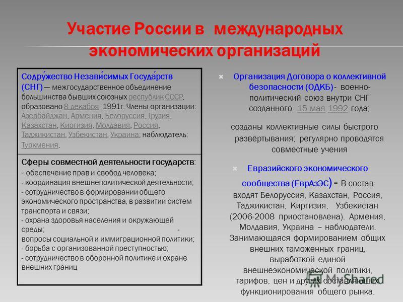Участие России в международных экономических организаций Организация Договора о коллективной безопасности (ОДКБ) - военно- политический союз внутри СНГ созданного 15 мая 1992 года;15 мая 1992 созданы коллективные силы быстрого развёртывания; регулярн