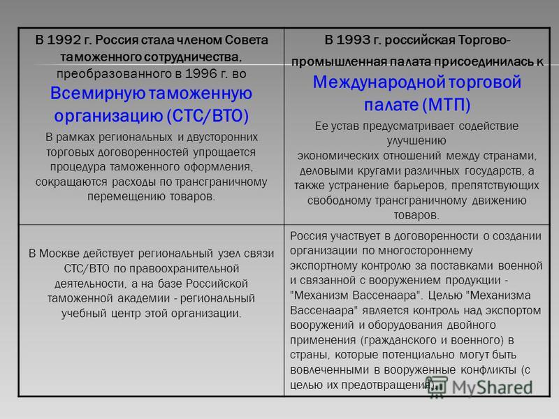 В 1992 г. Россия стала членом Совета таможенного сотрудничества, преобразованного в 1996 г. во Всемирную таможенную организацию (СТС/ВТО) В рамках региональных и двусторонних торговых договоренностей упрощается процедура таможенного оформления, сокра