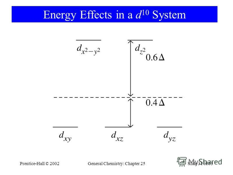 Prentice-Hall © 2002General Chemistry: Chapter 25Slide 31 of 55 Energy Effects in a d 10 System