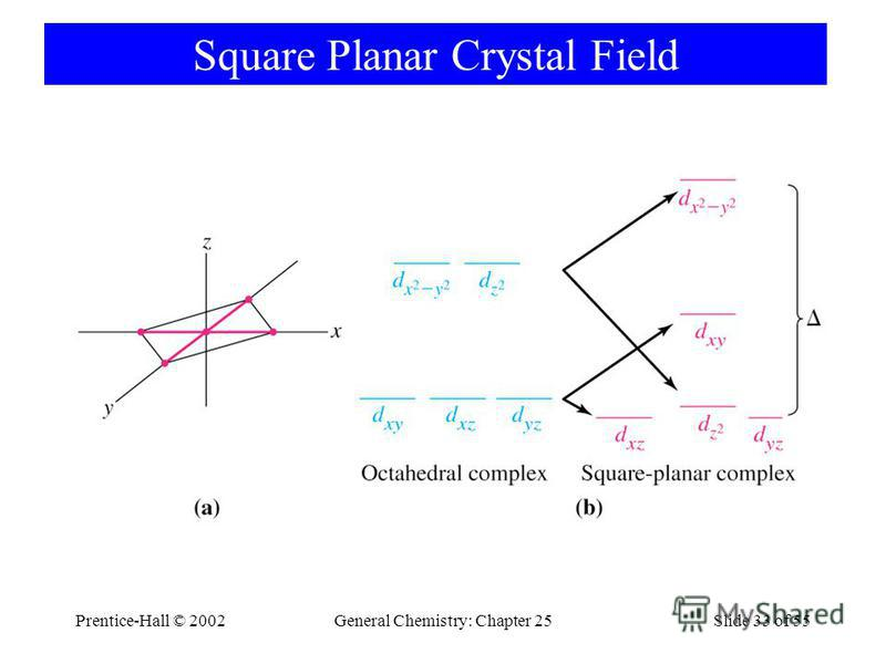 Prentice-Hall © 2002General Chemistry: Chapter 25Slide 33 of 55 Square Planar Crystal Field