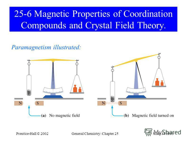 Prentice-Hall © 2002General Chemistry: Chapter 25Slide 34 of 55 25-6 Magnetic Properties of Coordination Compounds and Crystal Field Theory. Paramagnetism illustrated: