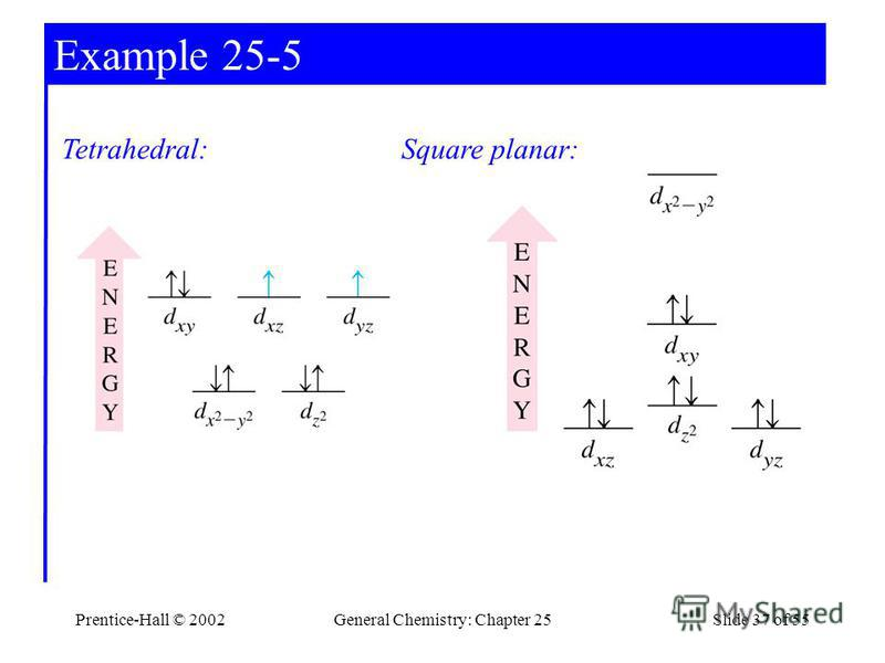 Prentice-Hall © 2002General Chemistry: Chapter 25Slide 37 of 55 Example 25-5 Tetrahedral:Square planar: