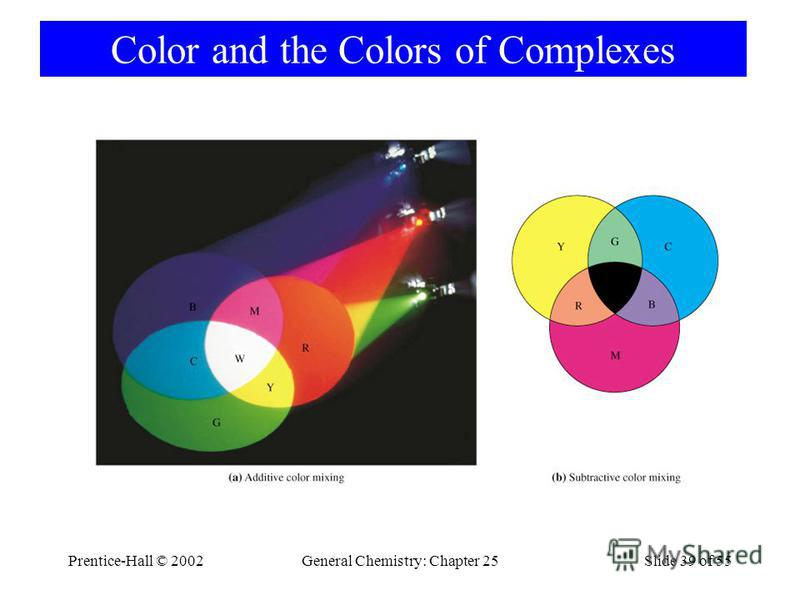 Prentice-Hall © 2002General Chemistry: Chapter 25Slide 39 of 55 Color and the Colors of Complexes