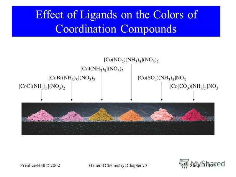 Prentice-Hall © 2002General Chemistry: Chapter 25Slide 41 of 55 Effect of Ligands on the Colors of Coordination Compounds