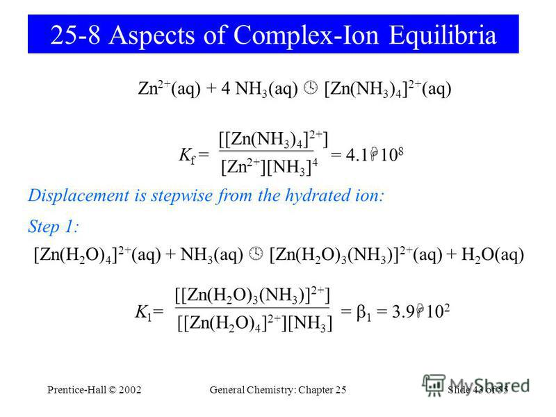 Prentice-Hall © 2002General Chemistry: Chapter 25Slide 43 of 55 25-8 Aspects of Complex-Ion Equilibria K f = [[Zn(NH 3 ) 4 ] 2+ ] [Zn 2+ ][NH 3 ] 4 = 4.1 10 8 Zn 2+ (aq) + 4 NH 3 (aq) [Zn(NH 3 ) 4 ] 2+ (aq) [Zn(H 2 O) 4 ] 2+ (aq) + NH 3 (aq) [Zn(H 2