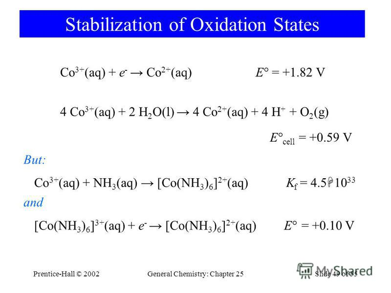Prentice-Hall © 2002General Chemistry: Chapter 25Slide 49 of 55 Stabilization of Oxidation States Co 3+ (aq) + e - Co 2+ (aq)E° = +1.82 V 4 Co 3+ (aq) + 2 H 2 O(l) 4 Co 2+ (aq) + 4 H + + O 2 (g) But: E° cell = +0.59 V [Co(NH 3 ) 6 ] 3+ (aq) + e - [Co