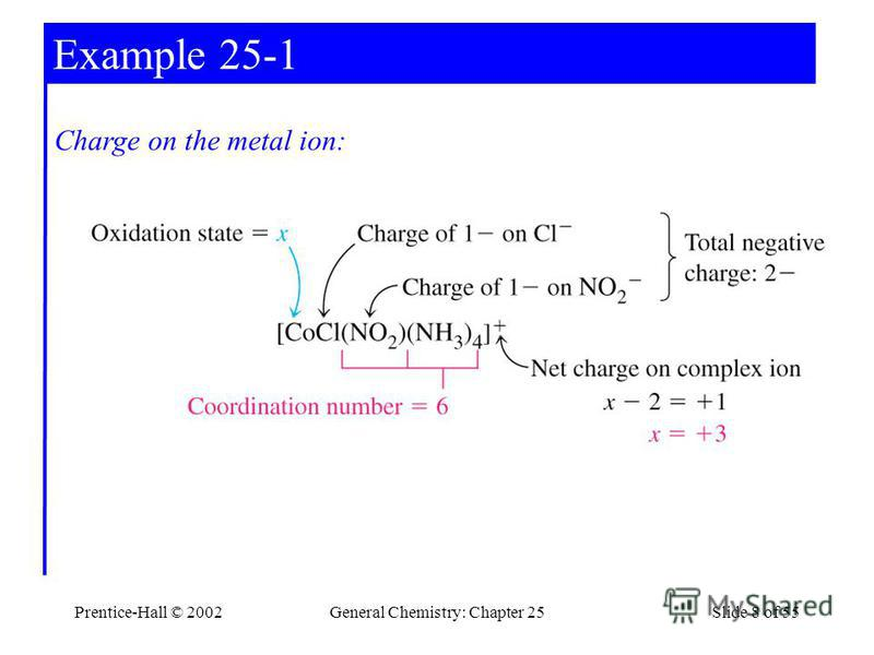 Prentice-Hall © 2002General Chemistry: Chapter 25Slide 8 of 55 Example 25-1 Charge on the metal ion: