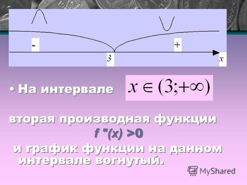 На интервале вторая производная функции f (х) >0 и график функции на данном интервале вогнутый. На интервале вторая производная функции f (х) >0 и график функции на данном интервале вогнутый.