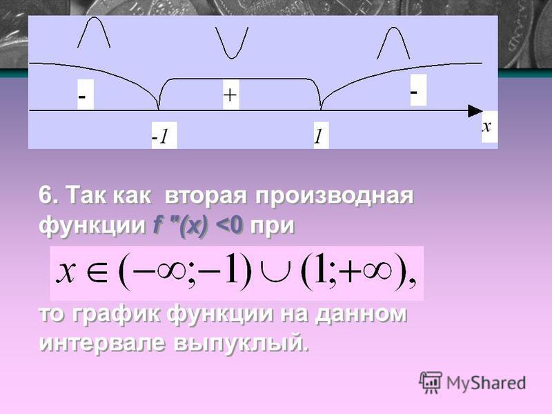 6. Так как вторая производная функции f (х) <0 при то график функции на данном интервале выпуклый. 6. Так как вторая производная функции f (х) <0 при то график функции на данном интервале выпуклый.